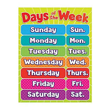 CHARTS: DAYS OF THE WEEK