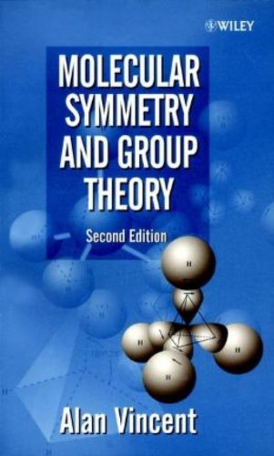 MOLECULAR SYMMETRY & GROUP THEORY