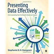 PRESENTING DATA EFFECTIVELY: COMMUNICATING YOUR FINDINGS