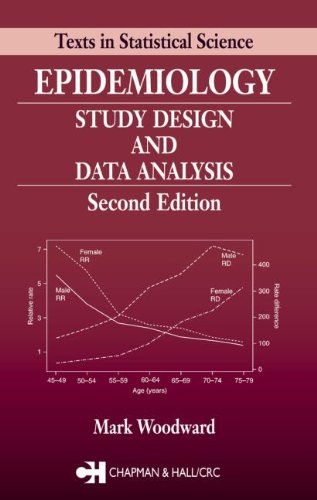 EPIDEMIOLOGY: STUDY DESIGN & DATA ANALYSIS