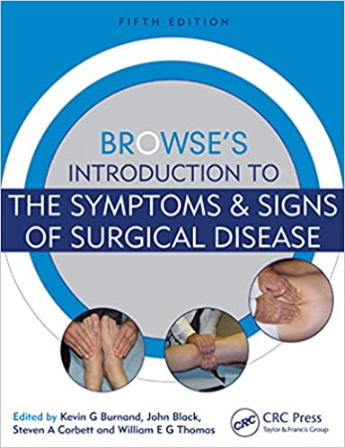 INTRO. TO SYMPTOMS & SIGNS OF SURGICAL DISEASE